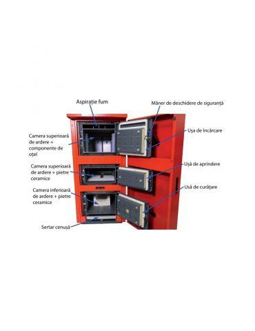 Centrala termica pe lemne La Nordica Extraflame LNK30